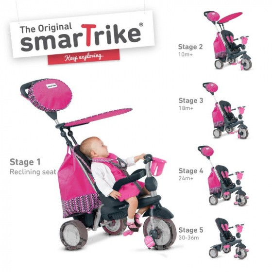 Dreirad - Buggy - Splash 4-in-1 Junior Rosa