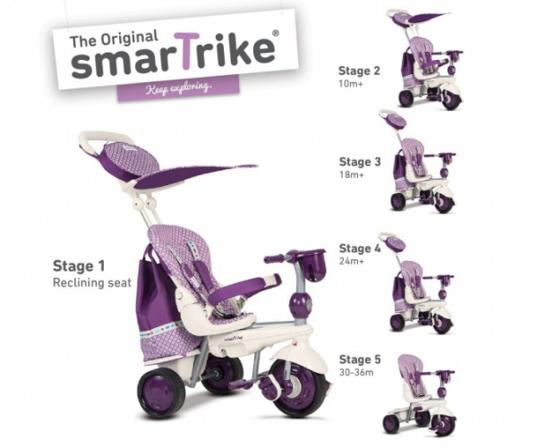 Dreirad - Buggy - Splash 4-in-1 Junior Violett